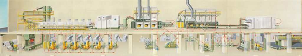 Industrial Machinary Blog Photo Header of Washer